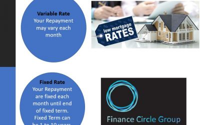 Why cheap fixed mortgage rates are on the rise